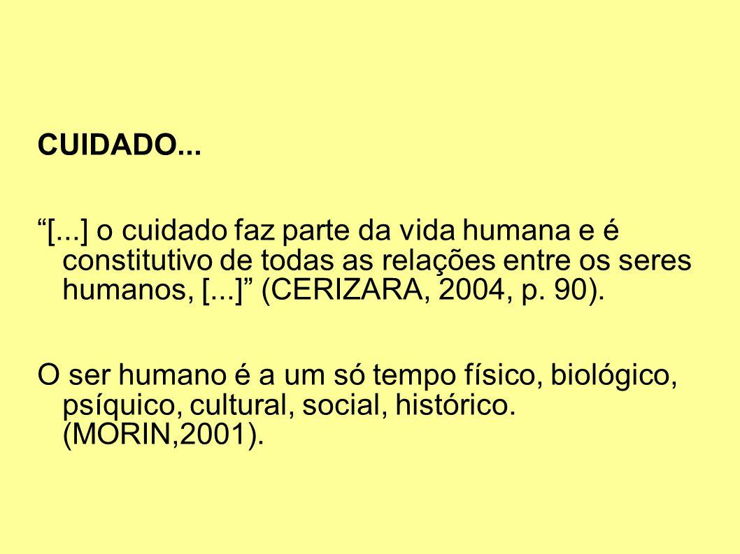 CUIDADO... [...] o cuidado faz parte da vida humana e é constitutivo de todas as relações entre os seres humanos, [...] (CERIZARA, 2004, p. 90).